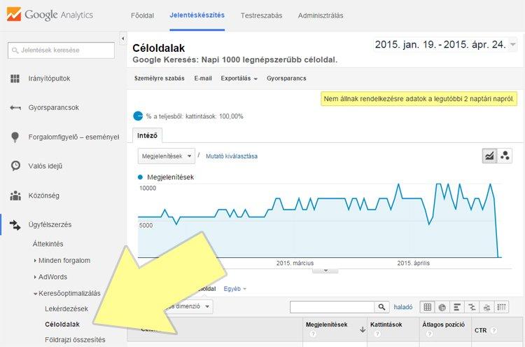 Google Analytics > Ügyfélszerzés > Keresőoptimalizálás > Céloldalak
