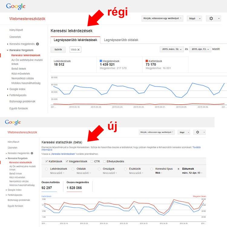 Keresési lekérdezések és Keresési statisztikák a Google Webmestereszközökben