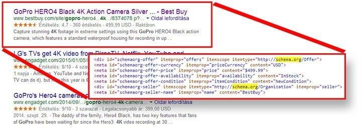 schema.org jelölésre példa